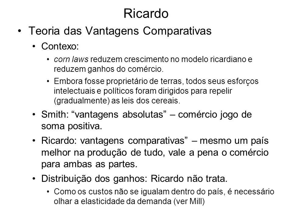 Ricardo Teoria das Vantagens Comparativas Contexo: