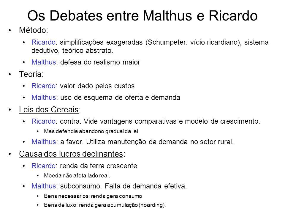 Os Debates entre Malthus e Ricardo