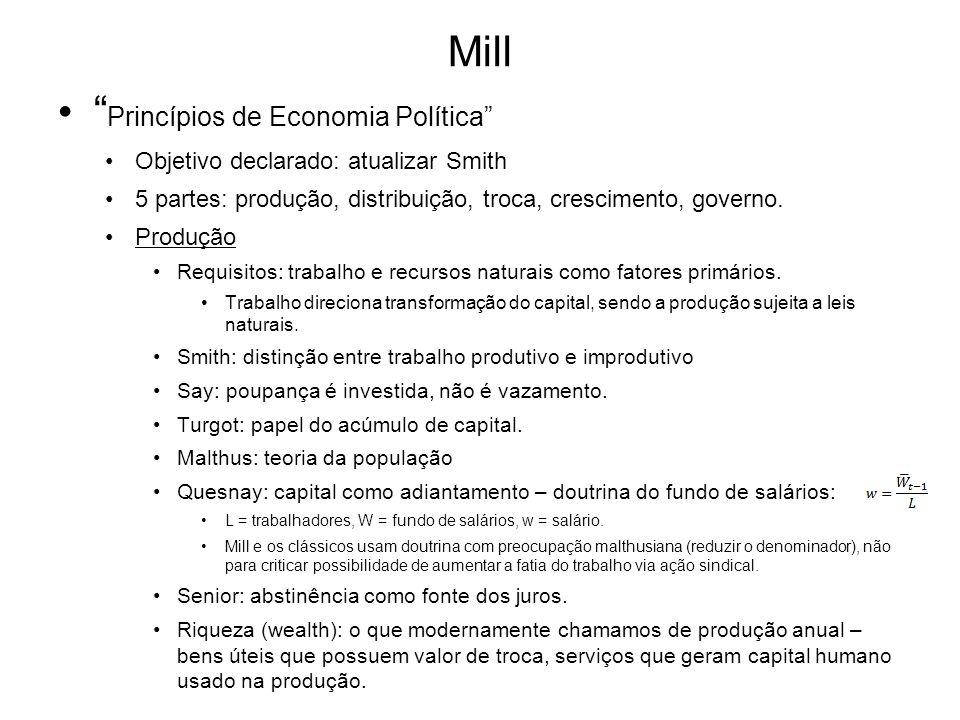 Princípios de Economia Política