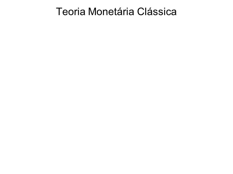 Teoria Monetária Clássica