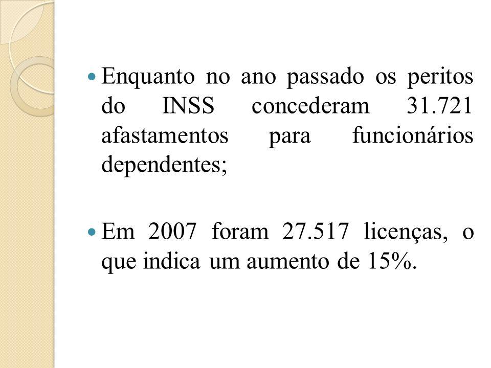 Enquanto no ano passado os peritos do INSS concederam 31