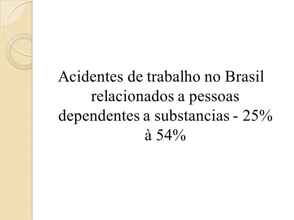 Acidentes de trabalho no Brasil relacionados a pessoas dependentes a substancias - 25% à 54%