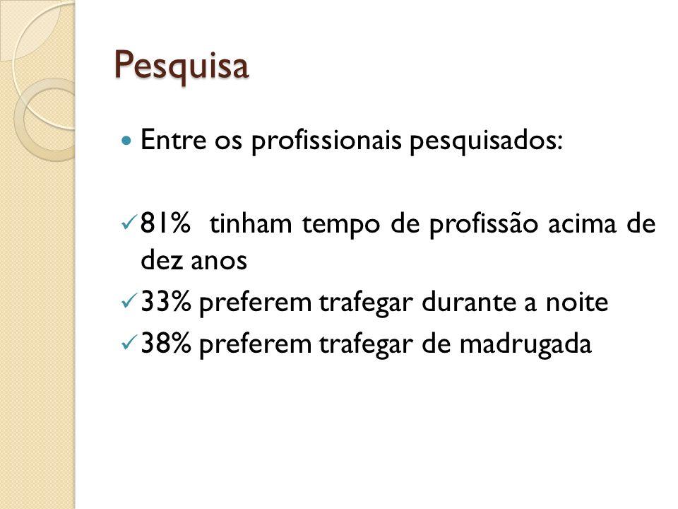 Pesquisa Entre os profissionais pesquisados: