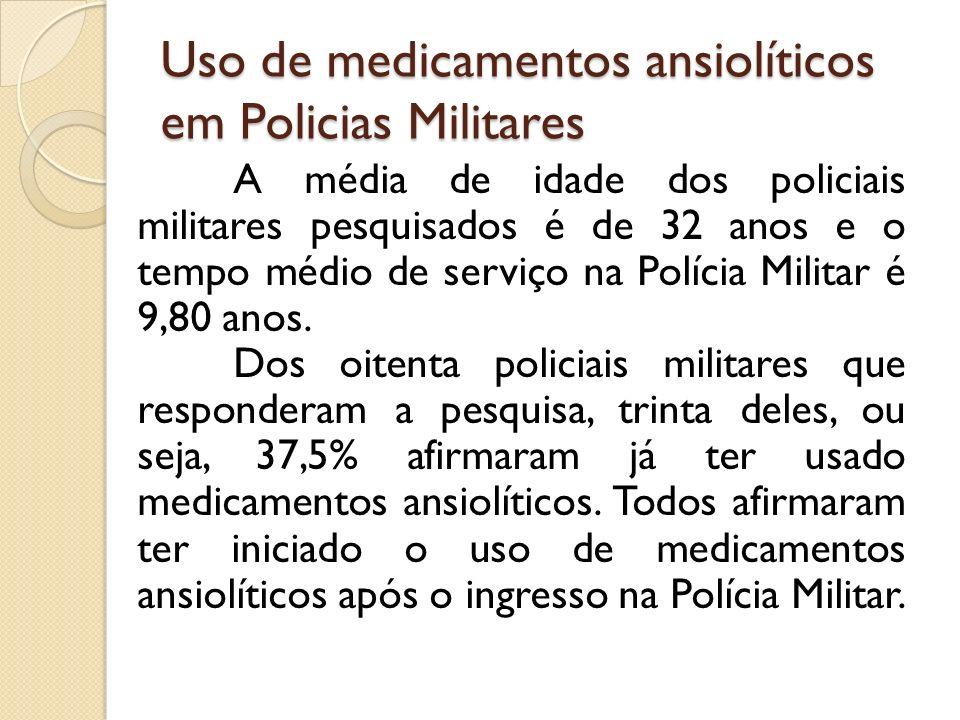 Uso de medicamentos ansiolíticos em Policias Militares
