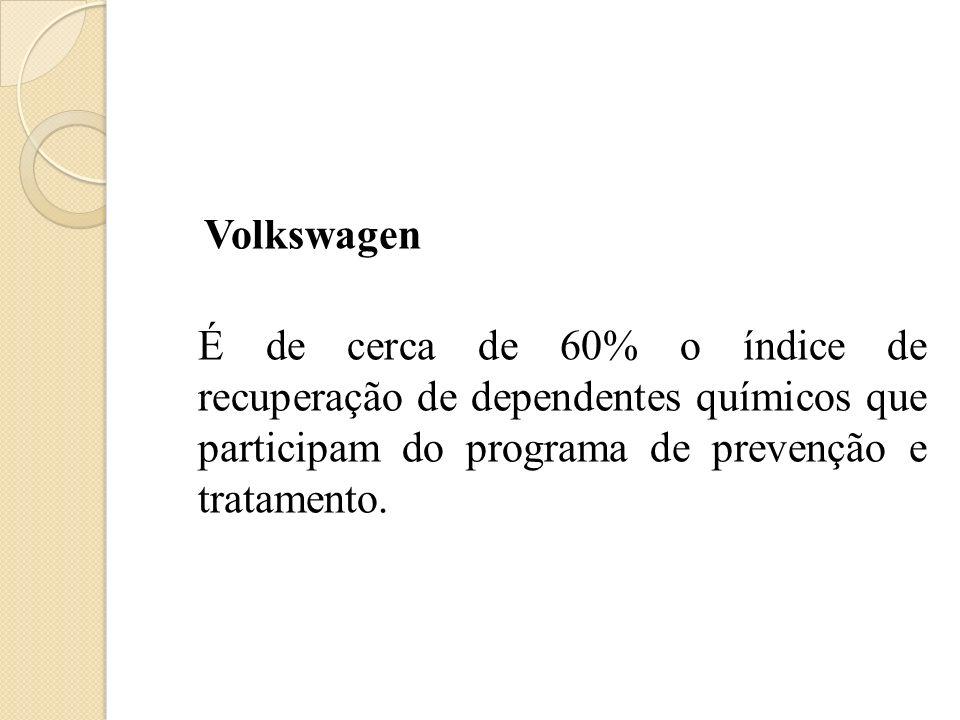 VolkswagenÉ de cerca de 60% o índice de recuperação de dependentes químicos que participam do programa de prevenção e tratamento.