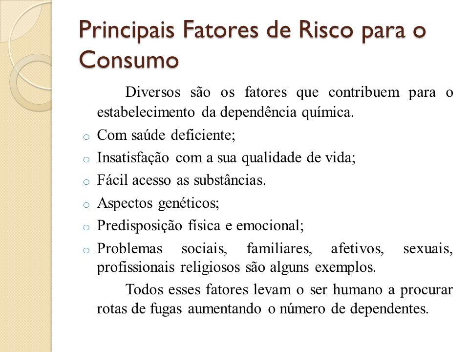 Principais Fatores de Risco para o Consumo