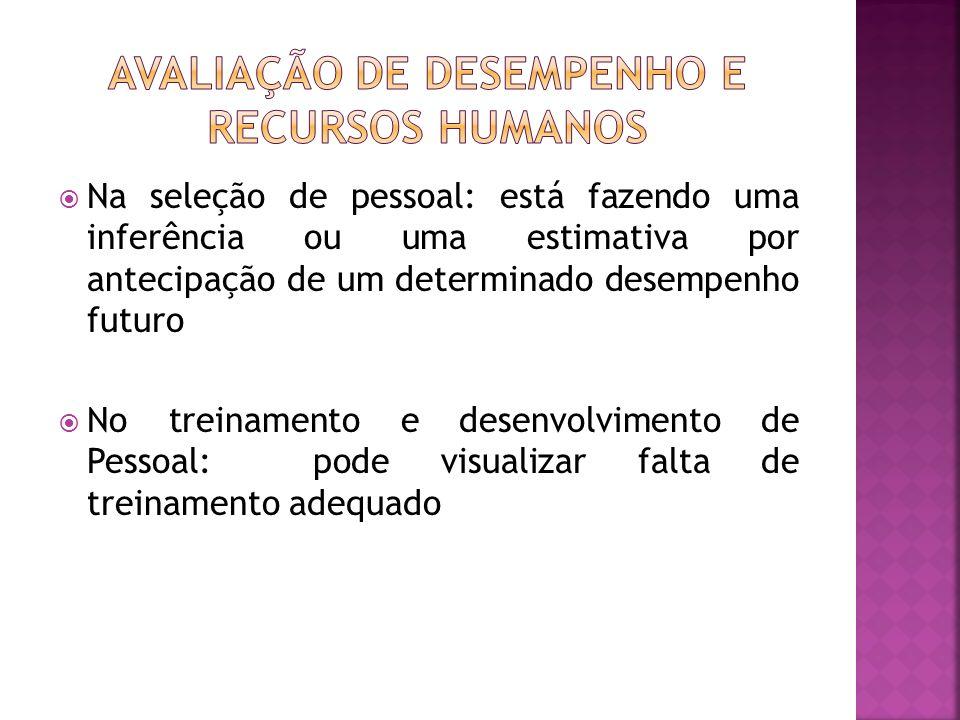 Avaliação de desempenho e recursos humanos