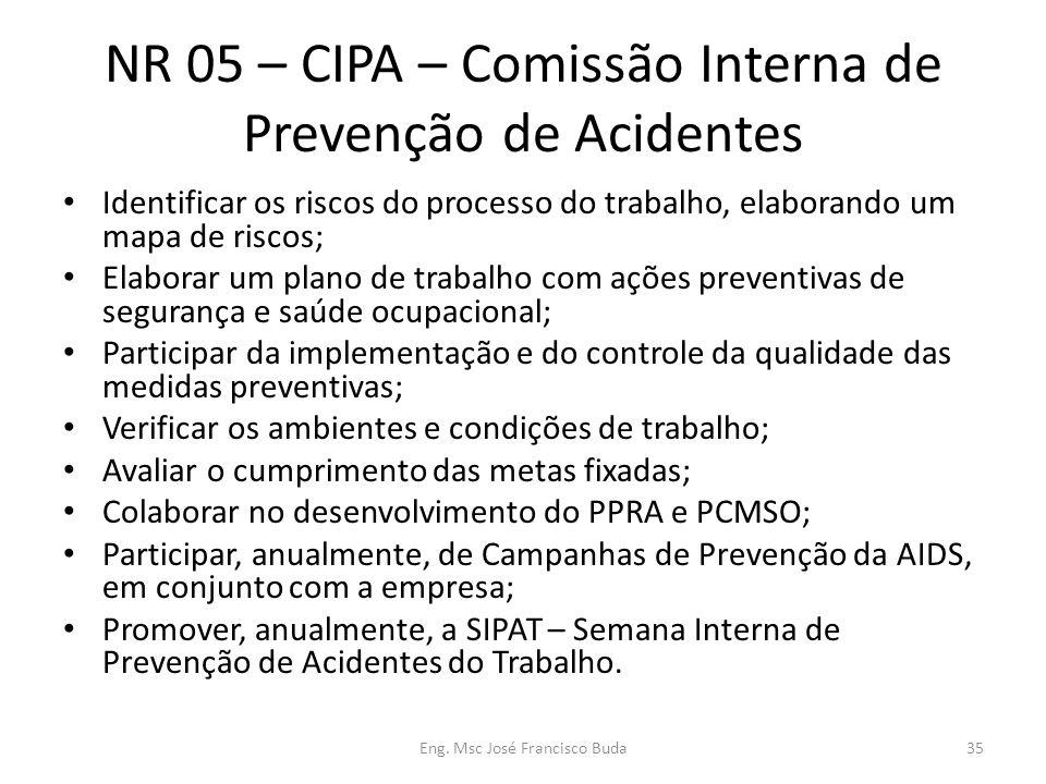 NR 05 – CIPA – Comissão Interna de Prevenção de Acidentes