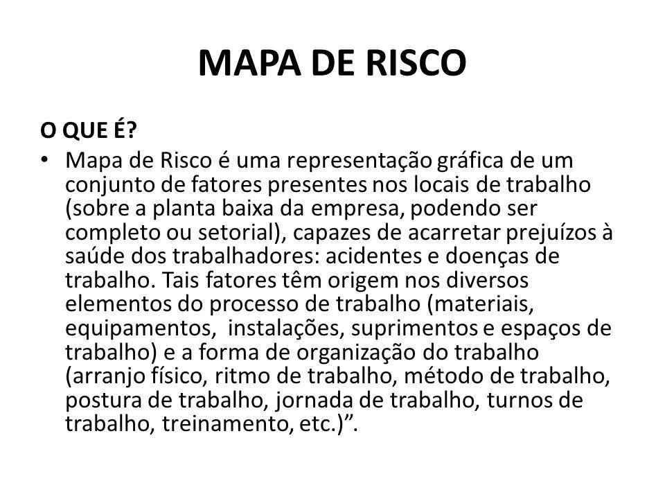 MAPA DE RISCO O QUE É
