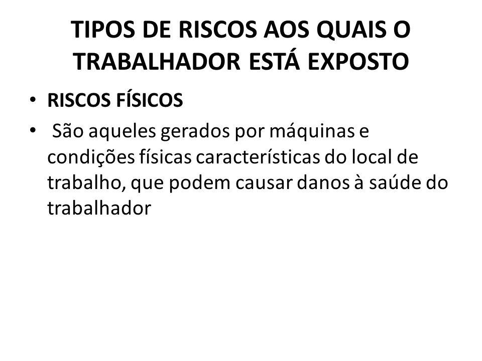 TIPOS DE RISCOS AOS QUAIS O TRABALHADOR ESTÁ EXPOSTO