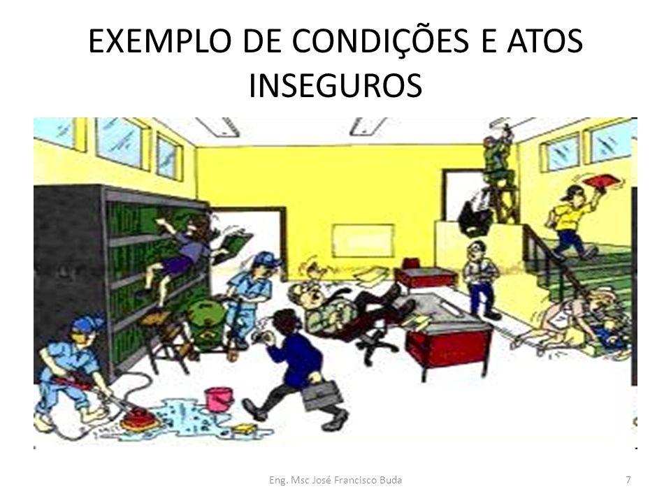 EXEMPLO DE CONDIÇÕES E ATOS INSEGUROS