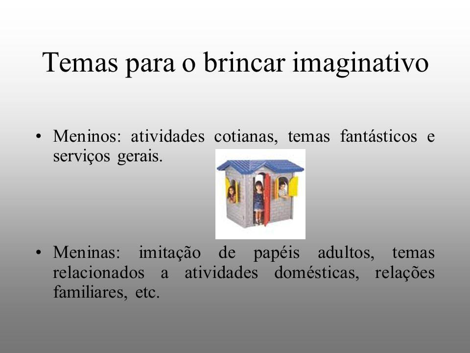 Temas para o brincar imaginativo