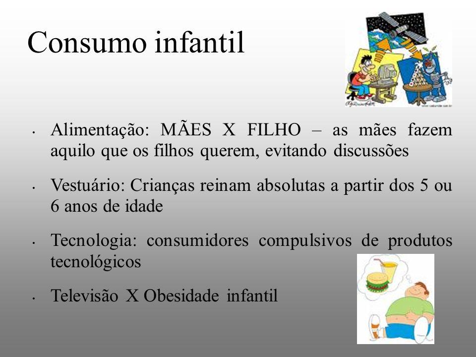 Consumo infantil Alimentação: MÃES X FILHO – as mães fazem aquilo que os filhos querem, evitando discussões.