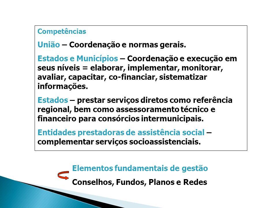 União – Coordenação e normas gerais.
