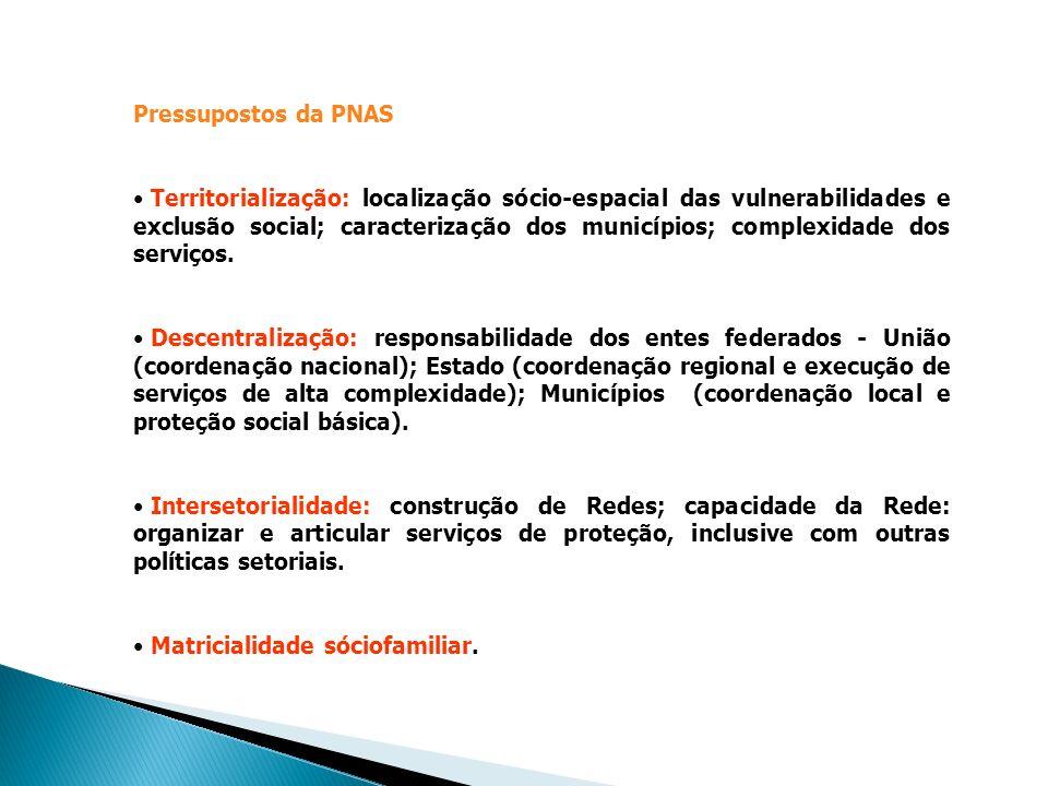 Pressupostos da PNAS