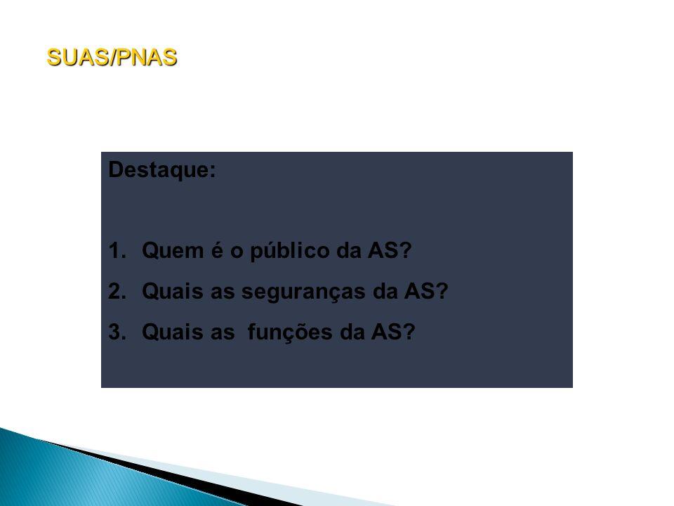 SUAS/PNAS Destaque: Quem é o público da AS Quais as seguranças da AS Quais as funções da AS
