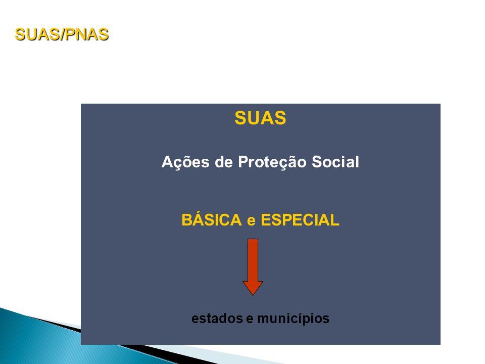 Ações de Proteção Social