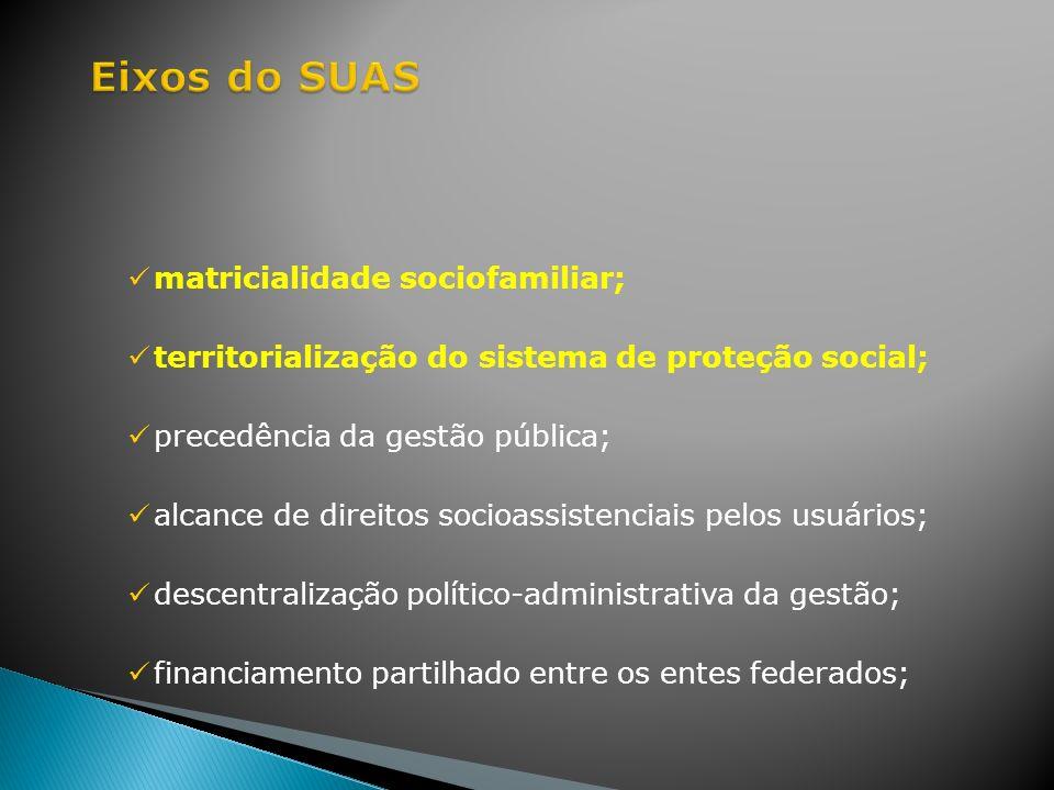 Eixos do SUAS matricialidade sociofamiliar;