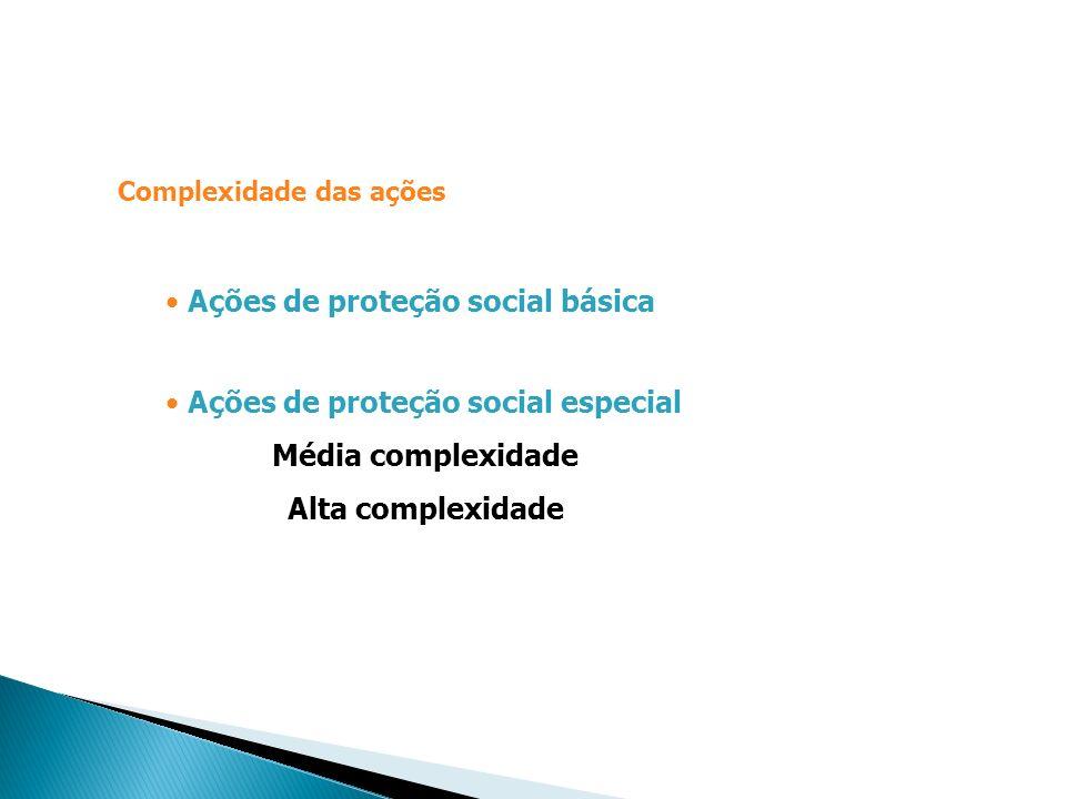 Ações de proteção social básica Ações de proteção social especial