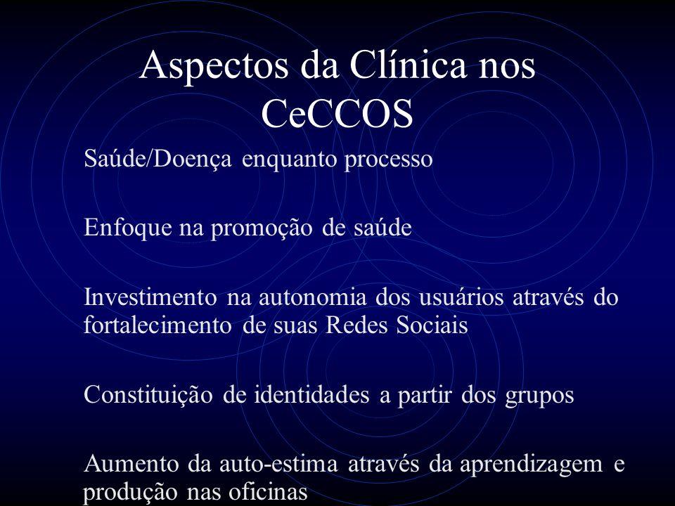 Aspectos da Clínica nos CeCCOS