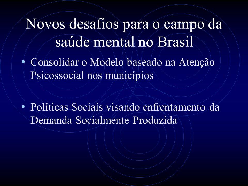 Novos desafios para o campo da saúde mental no Brasil