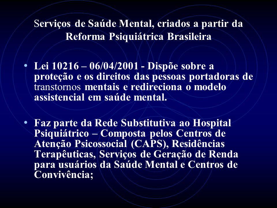 Serviços de Saúde Mental, criados a partir da Reforma Psiquiátrica Brasileira