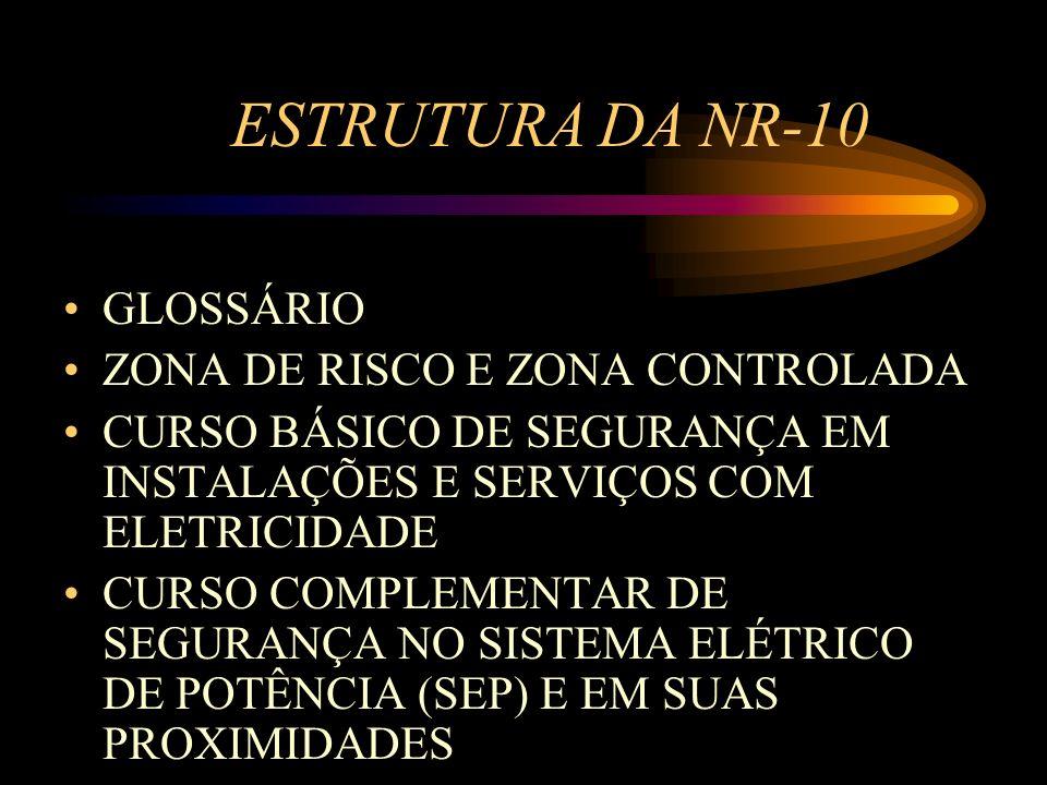 ESTRUTURA DA NR-10 GLOSSÁRIO ZONA DE RISCO E ZONA CONTROLADA