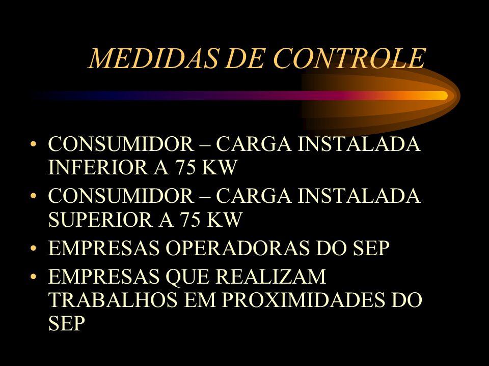 MEDIDAS DE CONTROLE CONSUMIDOR – CARGA INSTALADA INFERIOR A 75 KW