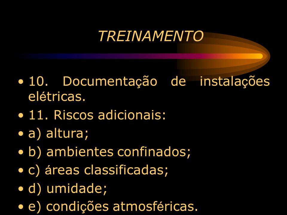 TREINAMENTO 10. Documentação de instalações elétricas.