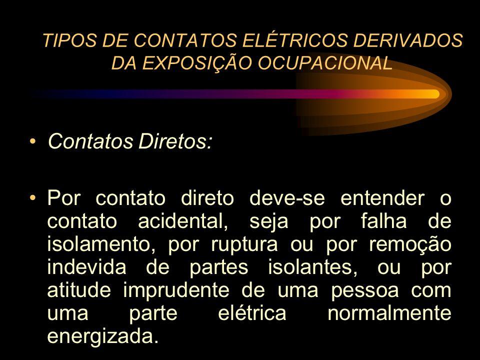 TIPOS DE CONTATOS ELÉTRICOS DERIVADOS DA EXPOSIÇÃO OCUPACIONAL