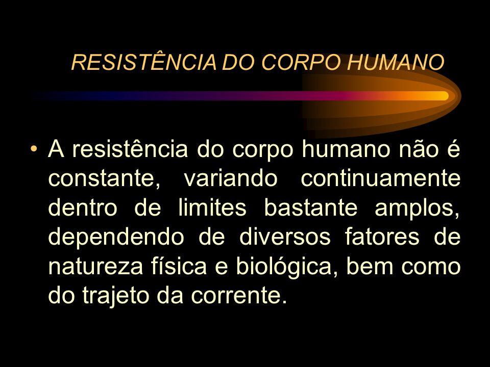 RESISTÊNCIA DO CORPO HUMANO