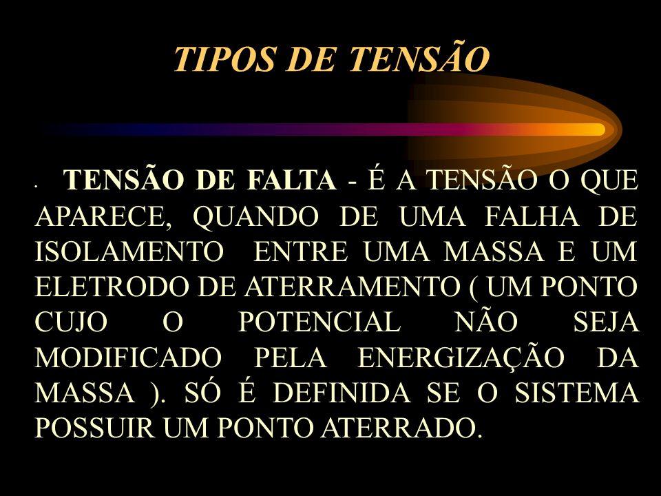 TIPOS DE TENSÃO