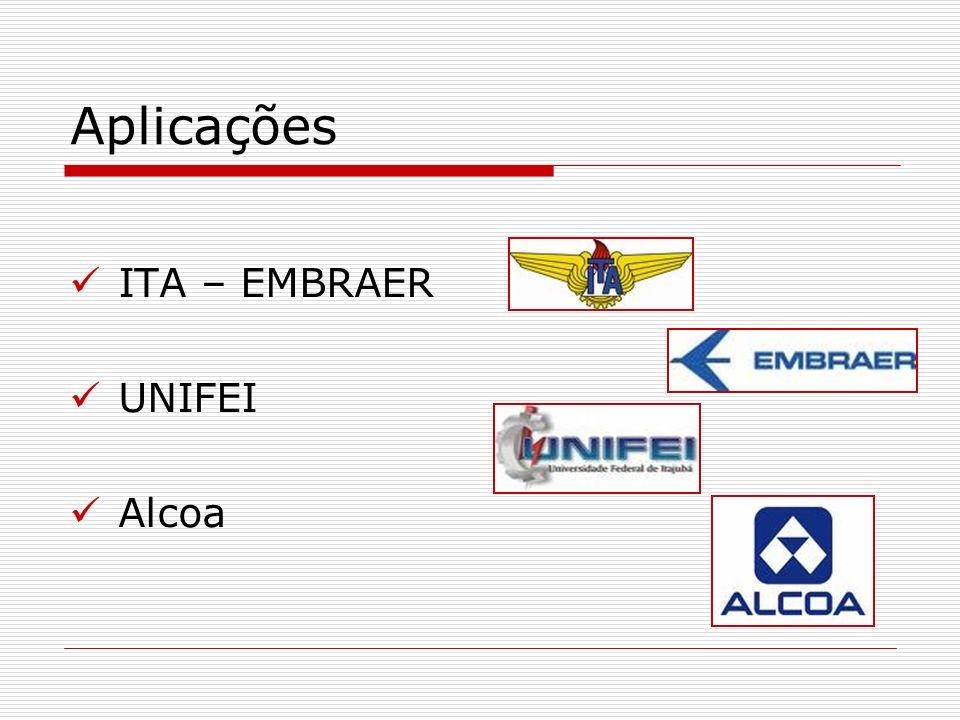 Aplicações ITA – EMBRAER UNIFEI Alcoa