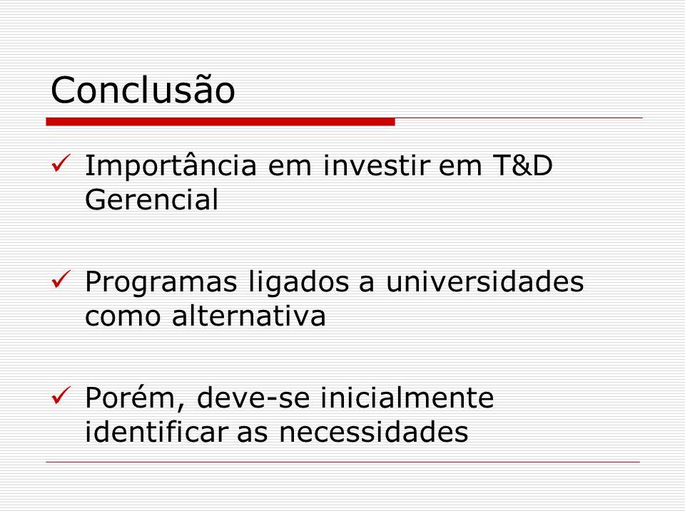 Conclusão Importância em investir em T&D Gerencial