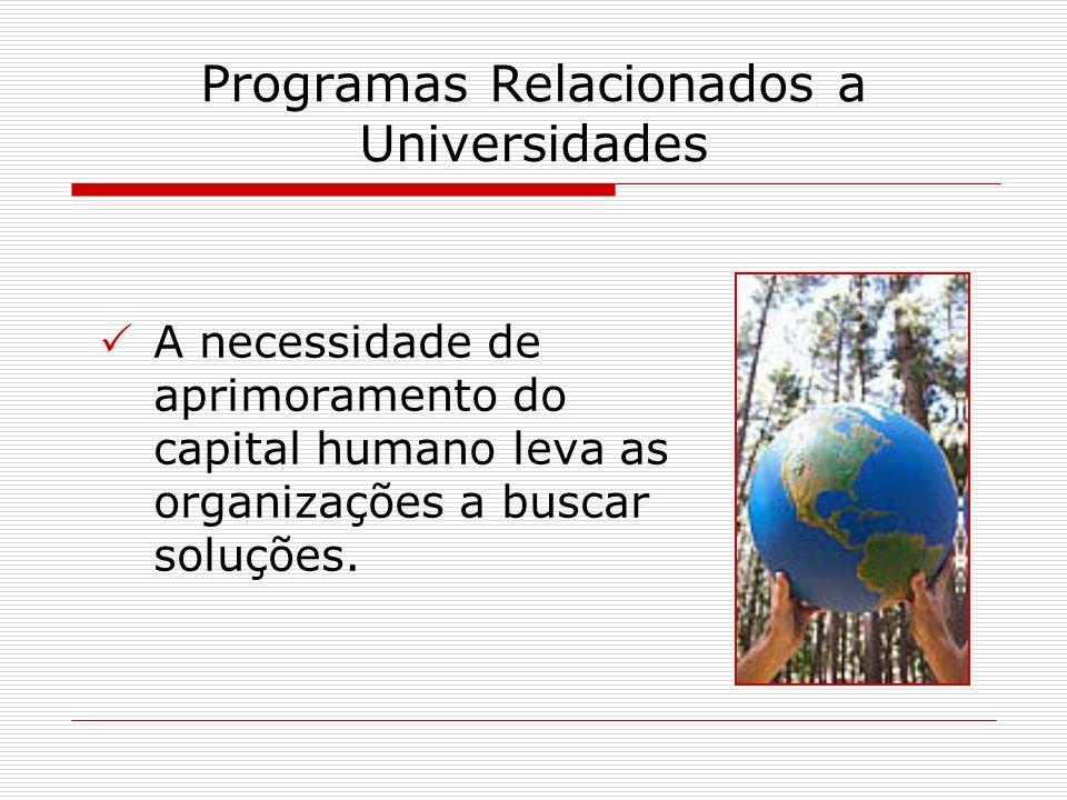 Programas Relacionados a Universidades