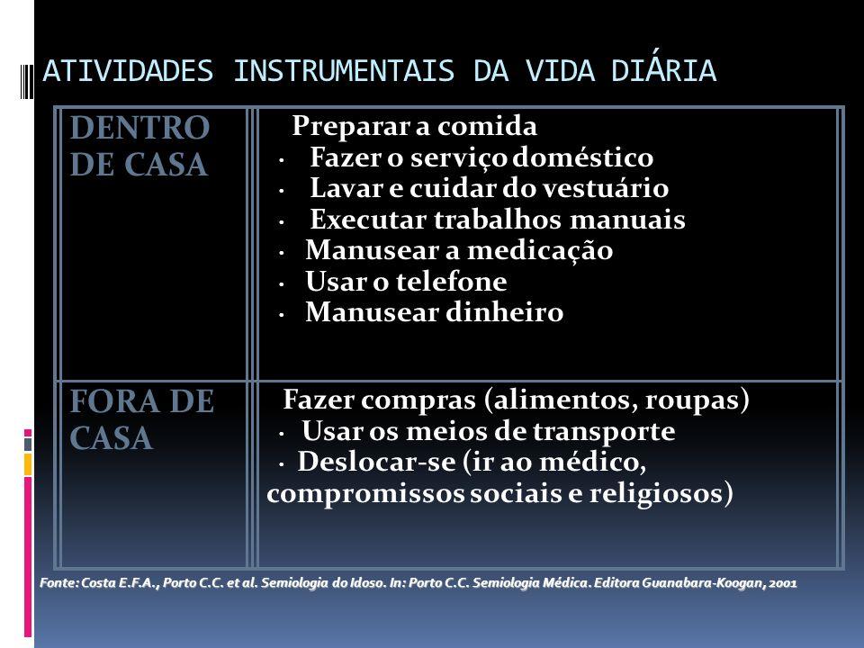 ATIVIDADES INSTRUMENTAIS DA VIDA DIÁRIA
