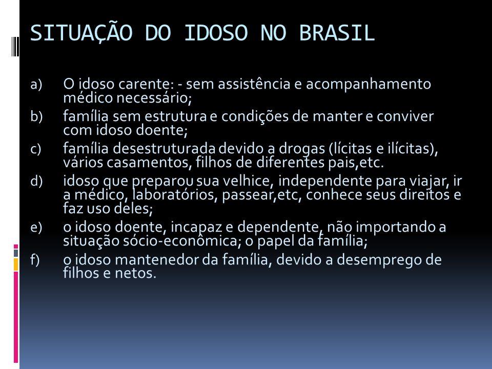 SITUAÇÃO DO IDOSO NO BRASIL