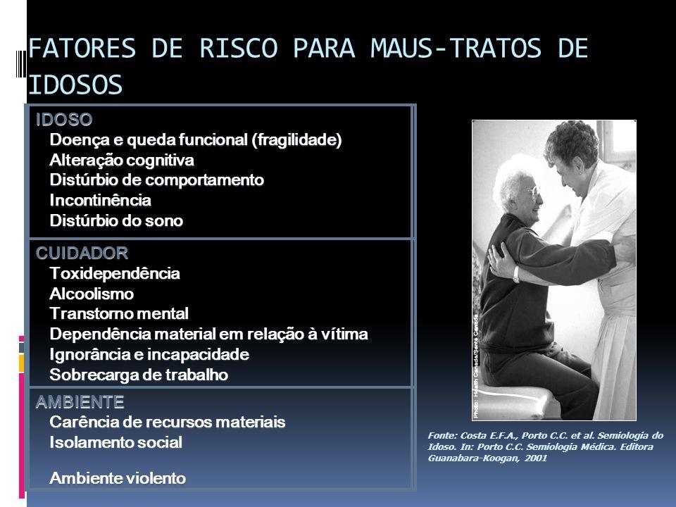 FATORES DE RISCO PARA MAUS-TRATOS DE IDOSOS