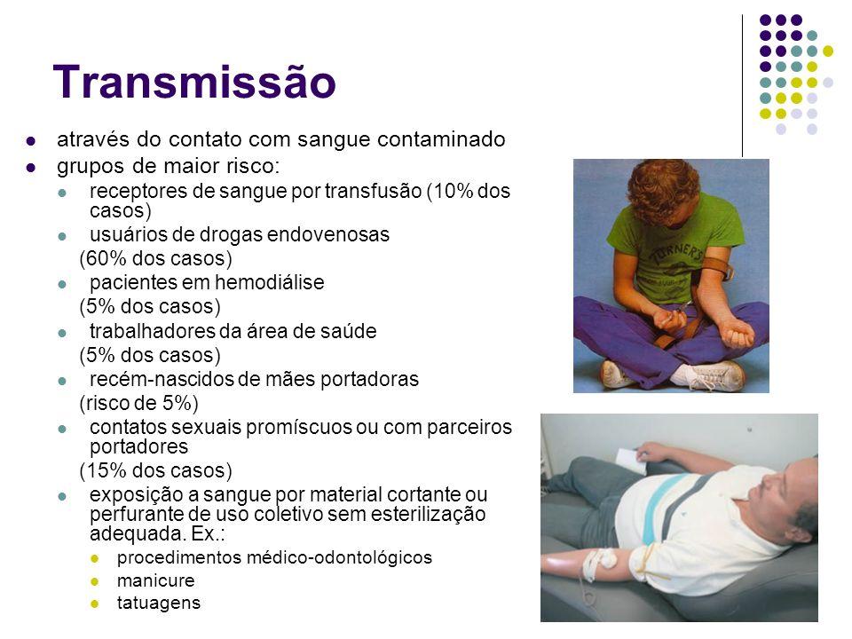 Transmissão através do contato com sangue contaminado