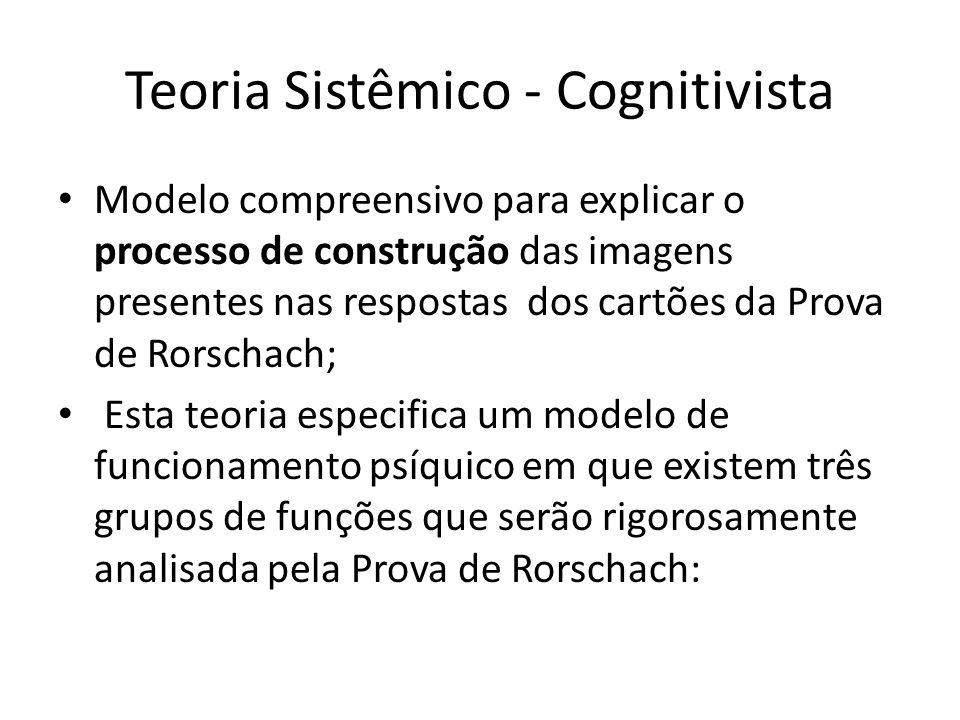 Teoria Sistêmico - Cognitivista