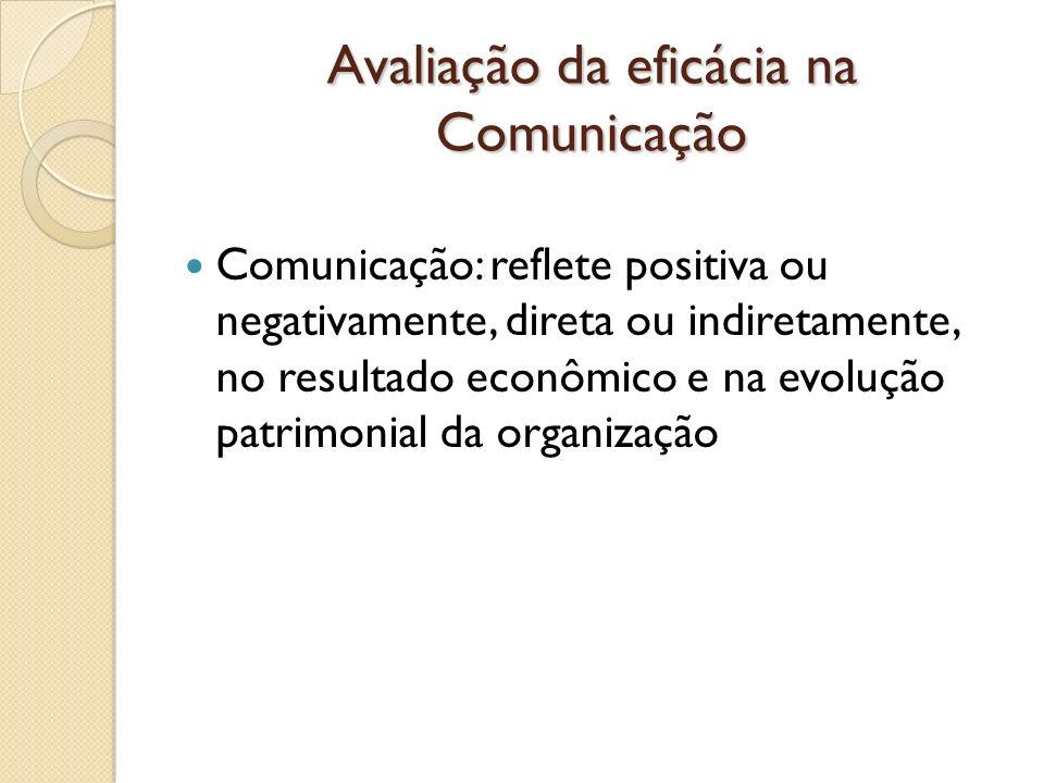 Avaliação da eficácia na Comunicação