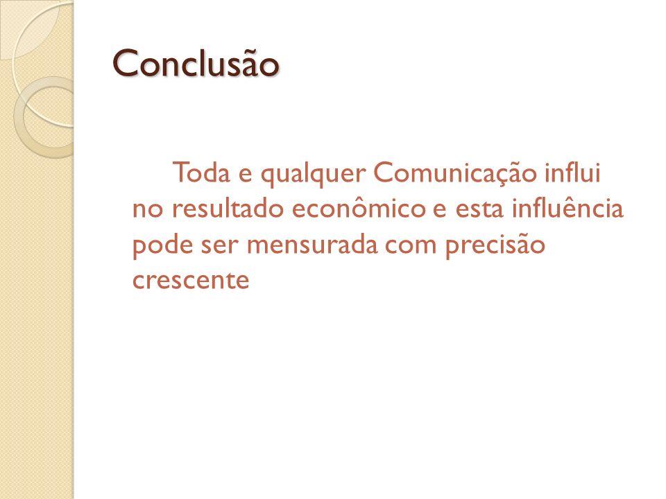 Conclusão Toda e qualquer Comunicação influi no resultado econômico e esta influência pode ser mensurada com precisão crescente.