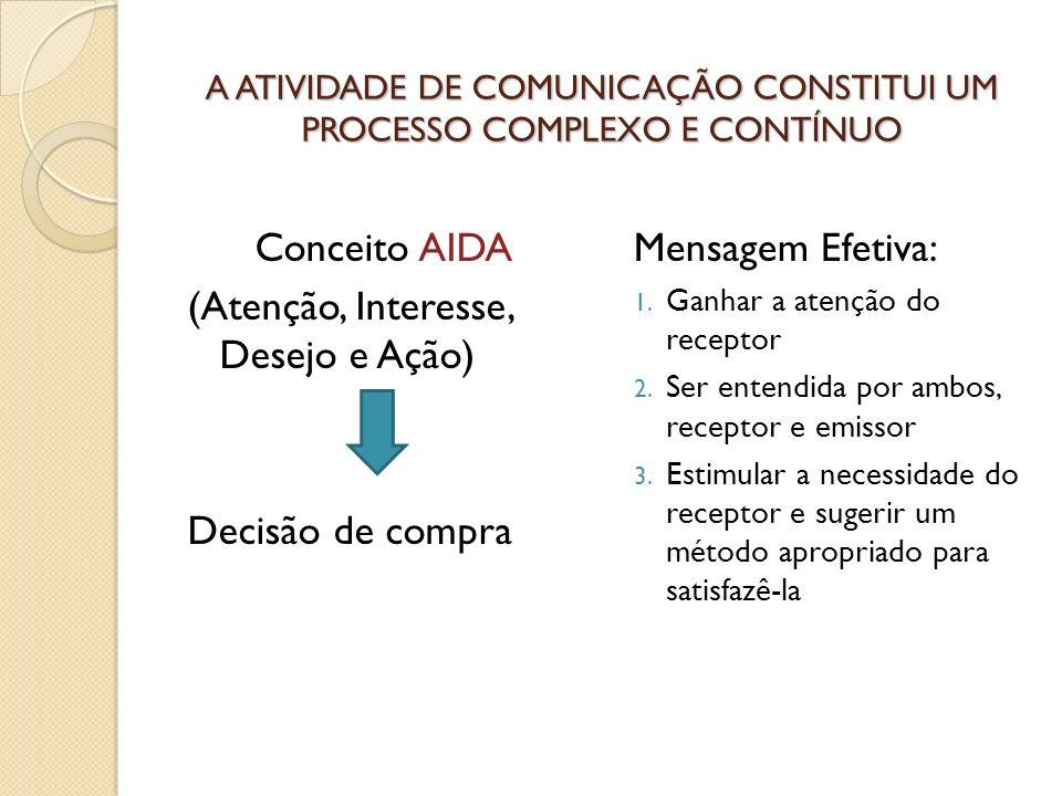 A ATIVIDADE DE COMUNICAÇÃO CONSTITUI UM PROCESSO COMPLEXO E CONTÍNUO