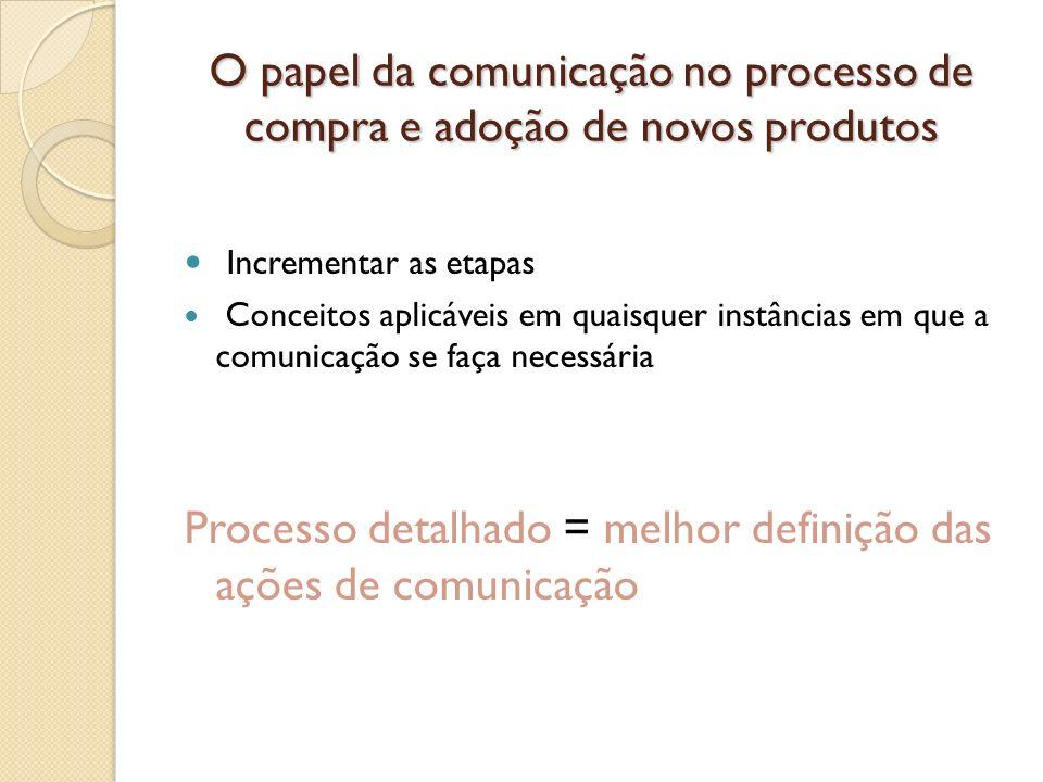 Processo detalhado = melhor definição das ações de comunicação