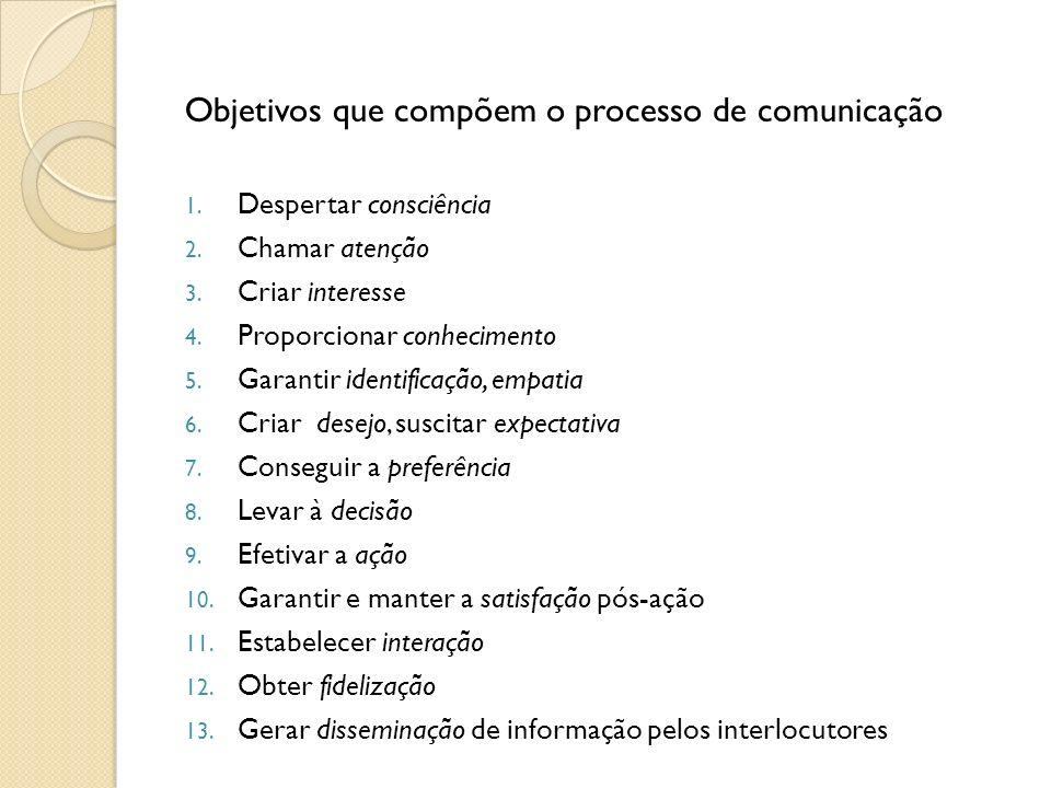Objetivos que compõem o processo de comunicação
