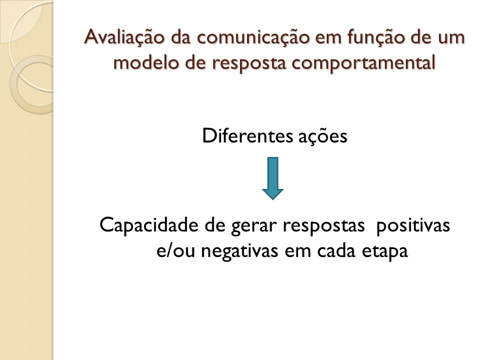 Capacidade de gerar respostas positivas e/ou negativas em cada etapa