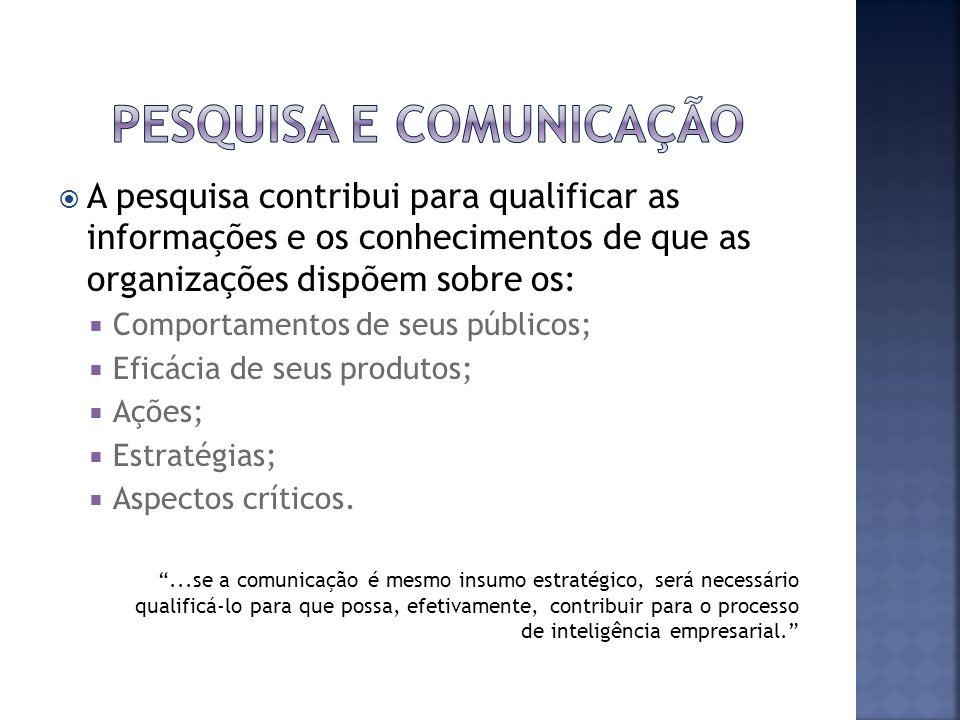 Pesquisa e Comunicação