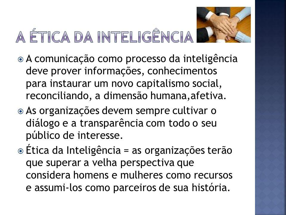 A Ética da Inteligência