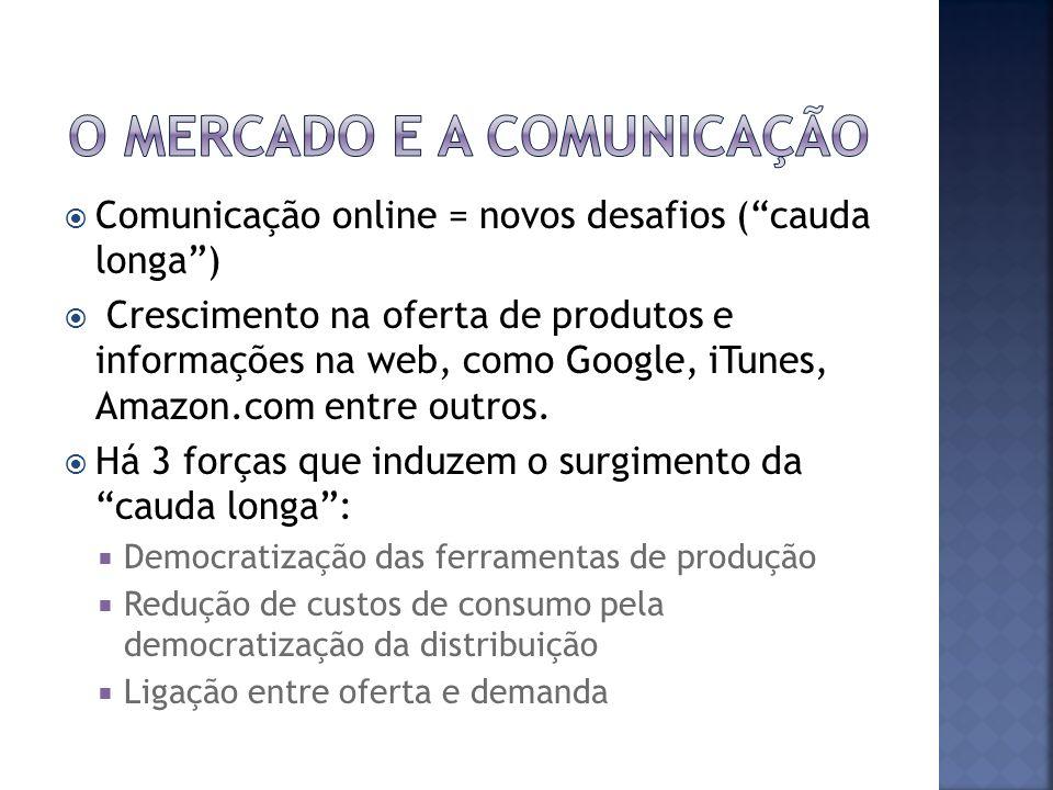O Mercado e a Comunicação