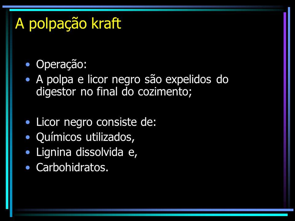 A polpação kraft Operação:
